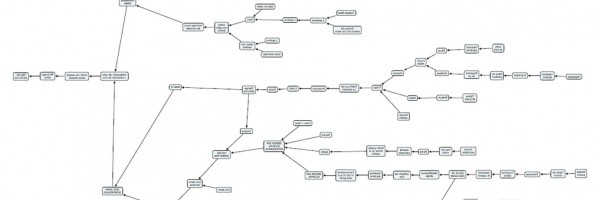 chat_mapper_branching_mindmap
