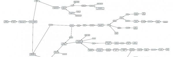 chat_mapper_branching_mindmap
