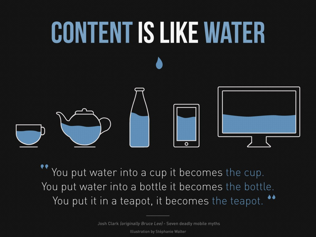 responsive design - content is like water